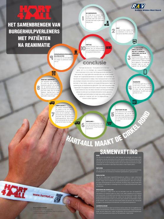 RUU 001 poster Ruud Verhalle